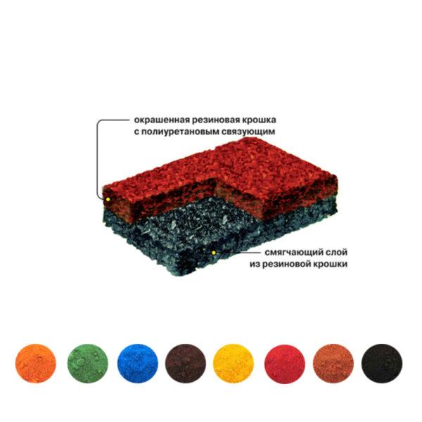 Бесшовное резиновое покрытие Твин-Колор