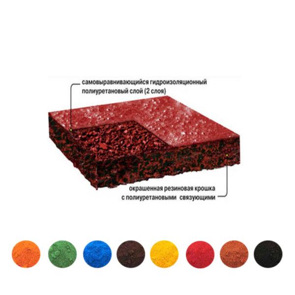 Бесшовные резиновые покрытия